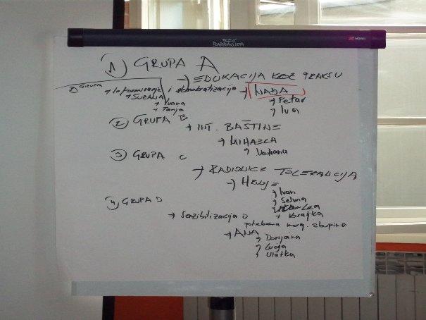 Polaznici_razrada_grupe_projekti
